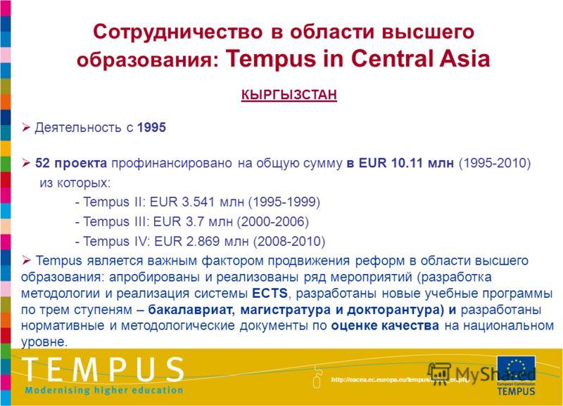 http://eacea.ec.europa.eu/tempus/index_en.php КЫРГЫЗСТАН Деятельность с 1995 52 проекта профинансировано на общую сумму в EUR 10.11 млн (1995-2010) из которых: - Tempus II: EUR 3.541 млн (1995-1999) - Tempus III: EUR 3.7 млн (2000-2006) - Tempus IV: