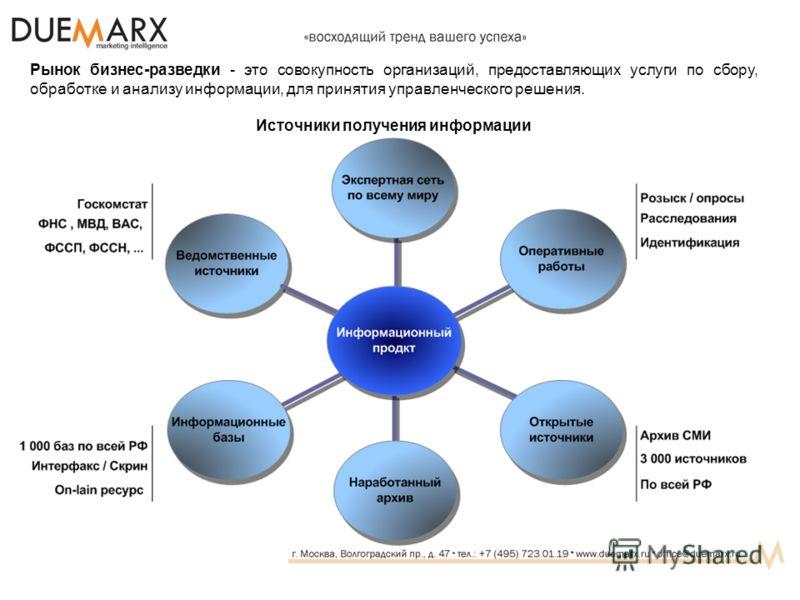 Рынок бизнес-разведки - это совокупность организаций, предоставляющих услуги по сбору, обработке и анализу информации, для принятия управленческого решения. Источники получения информации