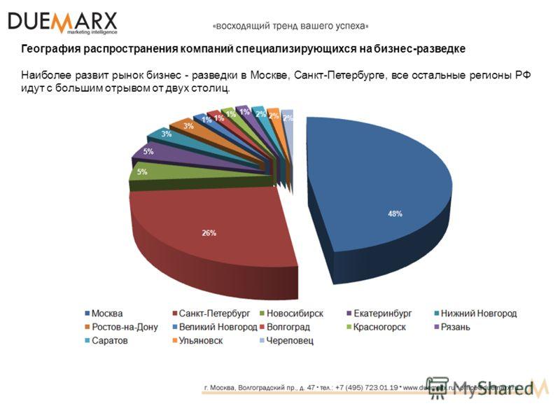 География распространения компаний специализирующихся на бизнес-разведке Наиболее развит рынок бизнес - разведки в Москве, Санкт-Петербурге, все остальные регионы РФ идут с большим отрывом от двух столиц.