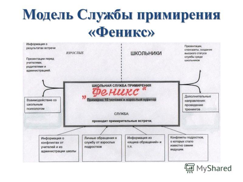Модель Службы примирения «Феникс»