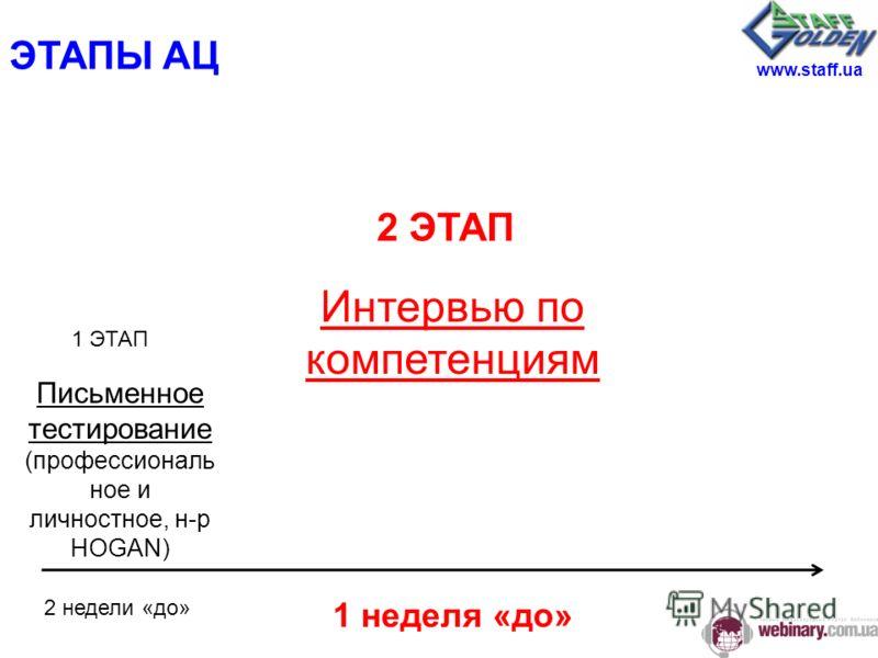ЭТАПЫ АЦ 2 недели «до» 1 неделя «до» Письменное тестирование (профессиональ ное и личностное, н-р HOGAN) Интервью по компетенциям 2 ЭТАП 1 ЭТАП www.staff.ua