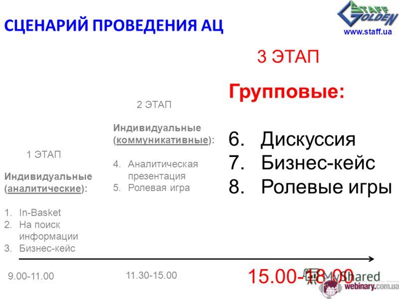 9.00-11.00 11.30-15.00 Индивидуальные (аналитические): 1.In-Basket 2.На поиск информации 3.Бизнес-кейс Индивидуальные (коммуникативные): 4.Аналитическая презентация 5.Ролевая игра Групповые: 6.Дискуссия 7.Бизнес-кейс 8.Ролевые игры 2 ЭТАП 1 ЭТАП 3 ЭТ