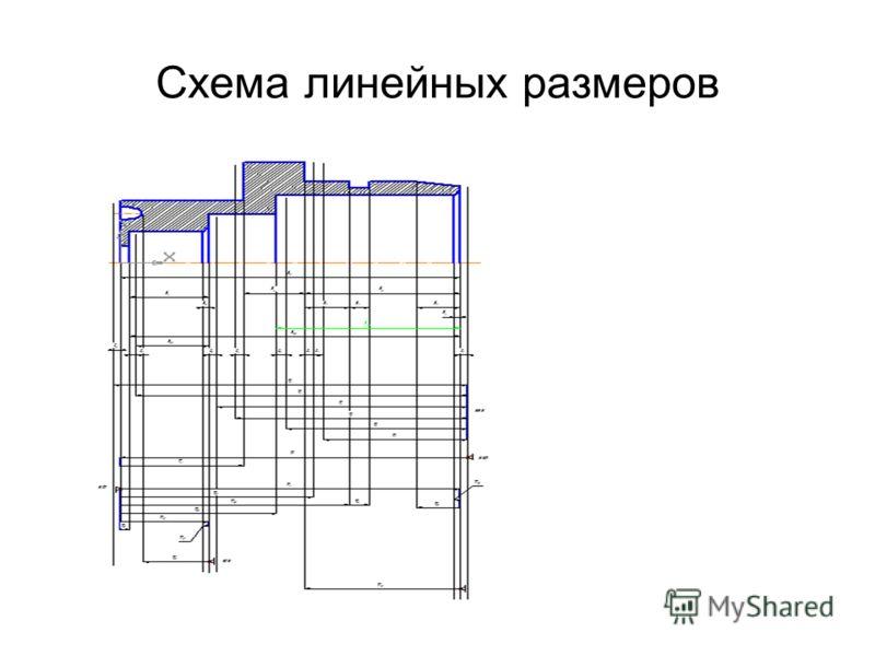 Схема линейных размеров