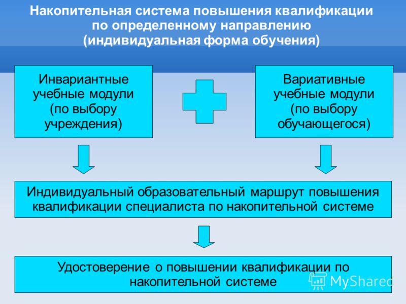 Накопительная система повышения квалификации по определенному направлению (индивидуальная форма обучения) Инвариантные учебные модули (по выбору учреждения) Вариативные учебные модули (по выбору обучающегося) Индивидуальный образовательный маршрут по