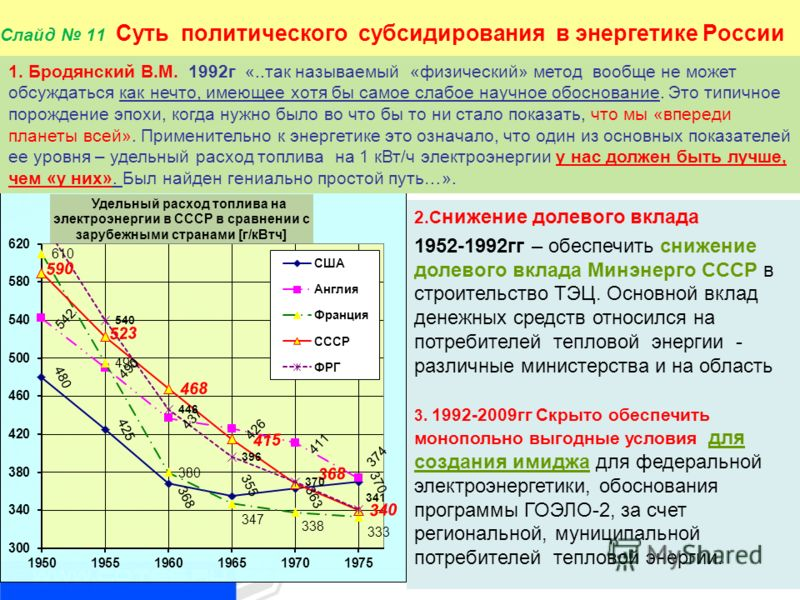 Слайд 11 Суть политического субсидирования в энергетике России 11 1. Бродянский В.М. 1992г «..так называемый «физический» метод вообще не может обсуждаться как нечто, имеющее хотя бы самое слабое научное обоснование. Это типичное порождение эпохи, ко