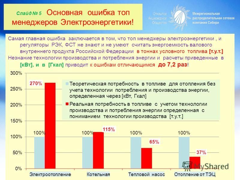 Слайд 5 Основная ошибка топ менеджеров Электроэнергетики! Самая главная ошибка заключается в том, что топ менеджеры электроэнергетики, и регуляторы РЭК, ФСТ не знают и не умеют считать энергоемкость валового внутреннего продукта Российской Федерации