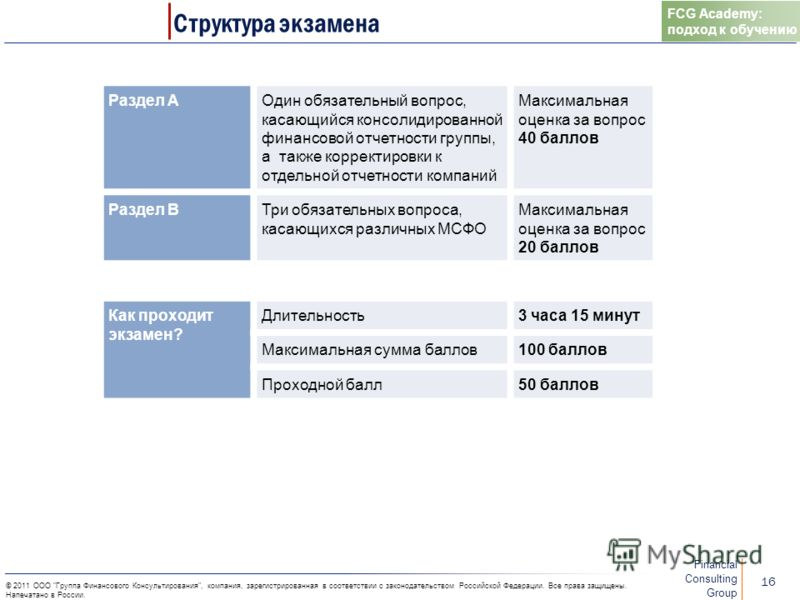 Financial Consulting Group 15 © 2011 ООО