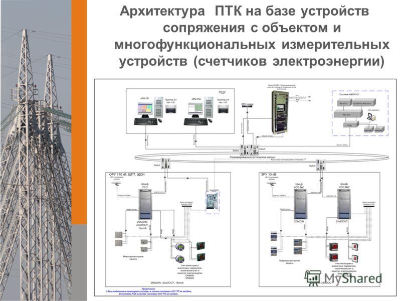 Архитектура ПТК на базе устройств сопряжения с объектом и многофункциональных измерительных устройств (счетчиков электроэнергии)