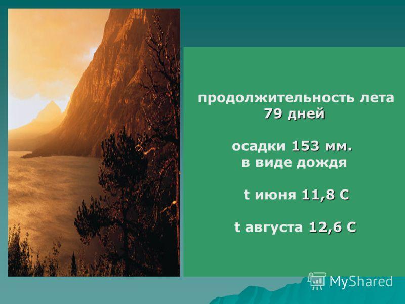 продолжительность лета 79 дней осадки 1 11 153 мм. в виде дождя t июня 1 11 11,8 С t августа 1 11 12,6 С
