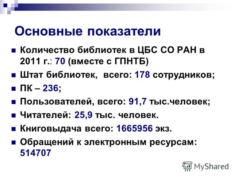 Основные показатели Количество библиотек в ЦБС СО РАН в 2011 г.: 70 (вместе с ГПНТБ) Штат библиотек, всего: 178 сотрудников; ПК – 236; Пользователей, всего: 91,7 тыс.человек; Читателей: 25,9 тыс. человек. Книговыдача всего: 1665956 экз. Обращений к э