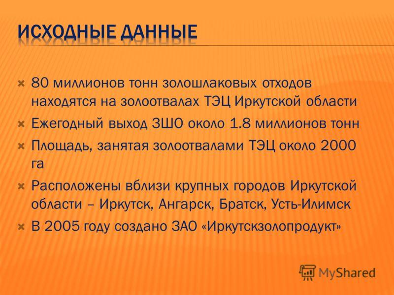 80 миллионов тонн золошлаковых отходов находятся на золоотвалах ТЭЦ Иркутской области Ежегодный выход ЗШО около 1.8 миллионов тонн Площадь, занятая золоотвалами ТЭЦ около 2000 га Расположены вблизи крупных городов Иркутской области – Иркутск, Ангарск