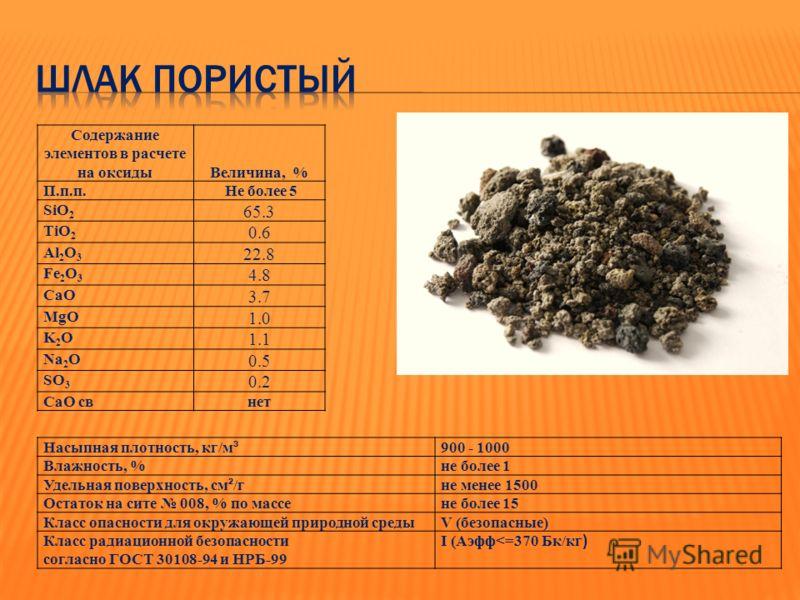 Содержание элементов в расчете на оксиды Величина, % П.п.п.П.п.п. Не более 5 SiO 2 65.3 TiO 2 0.6 Al 2 O 3 22.8 Fe 2 O 3 4.8 СаО 3.7 MgO 1.0 K2OK2O 1.1 Na 2 O 0.5 SO 3 0.2 СаО свнет Насыпная плотность, кг/м ³ 900 - 1000 Влажность, %не более 1 Удельна