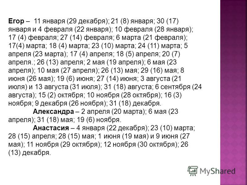 Егор – 11 января (29 декабря); 21 (8) января; 30 (17) января и 4 февраля (22 января); 10 февраля (28 января); 17 (4) февраля; 27 (14) февраля; 6 марта (21 февраля); 17(4) марта; 18 (4) марта; 23 (10) марта; 24 (11) марта; 5 апреля (23 марта); 17 (4)