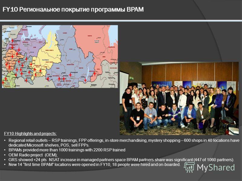 Кто такие ОЕМ партнеры? 1 Международные производители (MNA) Крупные именные сборщики (DOEM) Дистрибуторы, субдистрибуторы ОЕМ-лицензий Крупные сборщики (PAM-managed) Средние сборщики (BPAM-managed) Мелкие сборщики