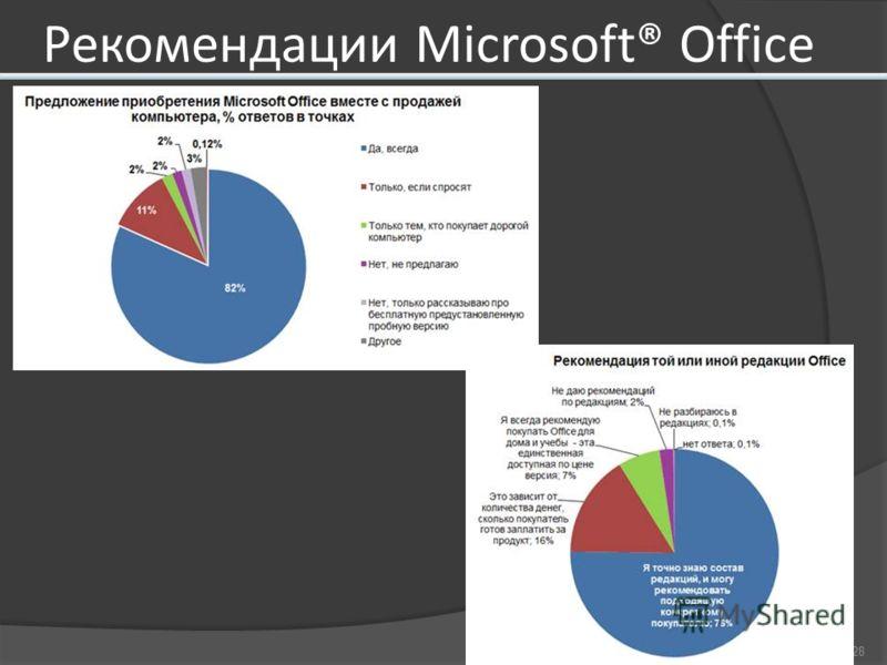 Наличие в продаже Microsoft® Office 27