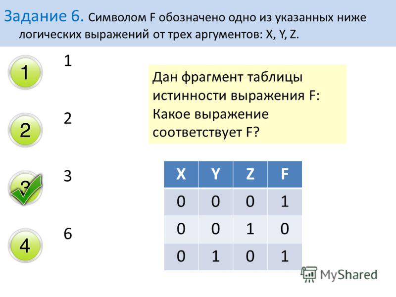 1 2 3 6 Задание 6. Символом F обозначено одно из указанных ниже логических выражений от трех аргументов: X, Y, Z. Дан фрагмент таблицы истинности выражения F: Какое выражение соответствует F? XYZF 0001 0010 0101