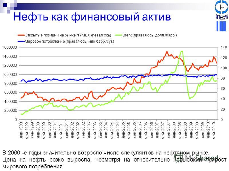 Нефть как финансовый актив В 2000 -е годы значительно возросло число спекулянтов на нефтяном рынке. Цена на нефть резко выросла, несмотря на относительно невысокий прирост мирового потребления.