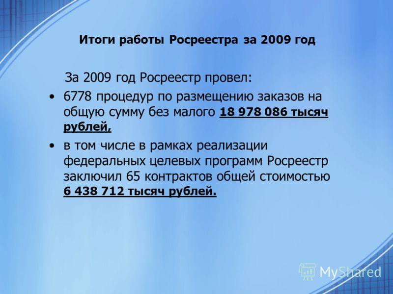 Итоги работы Росреестра за 2009 год За 2009 год Росреестр провел: 6778 процедур по размещению заказов на общую сумму без малого 18 978 086 тысяч рублей, в том числе в рамках реализации федеральных целевых программ Росреестр заключил 65 контрактов общ