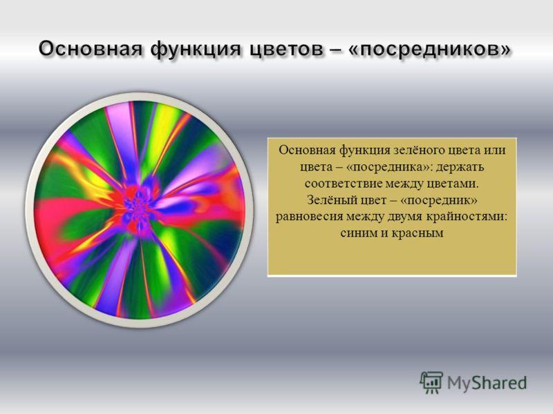 Основная функция зелёного цвета или цвета – « посредника »: держать соответствие между цветами. Зелёный цвет – « посредник » равновесия между двумя крайностями : синим и красным