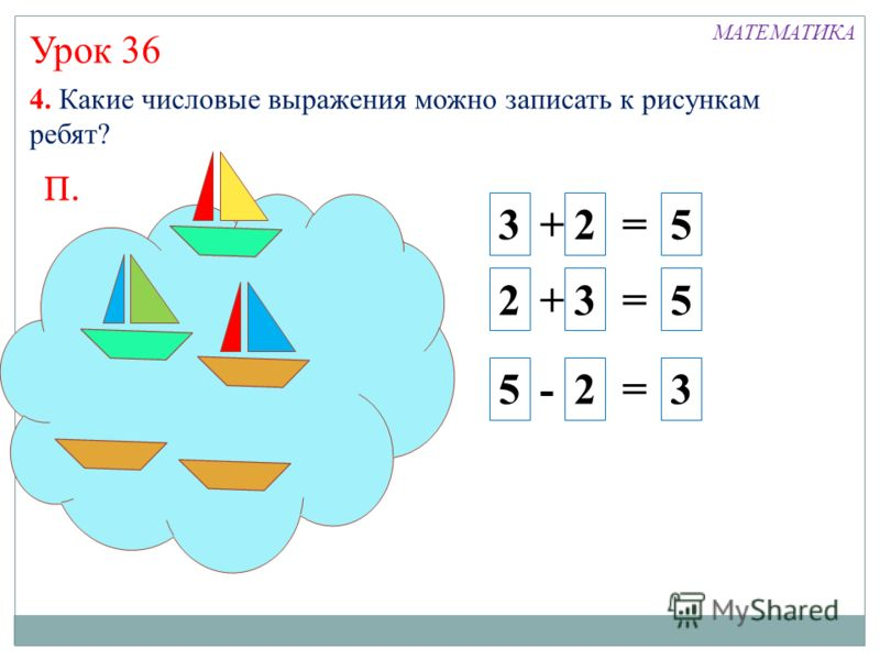 Урок 36 4. Какие числовые выражения можно записать к рисункам ребят? 3 + 2 = 5 2 + 3 = 5 5 - 2 = 3 МАТЕМАТИКА П.