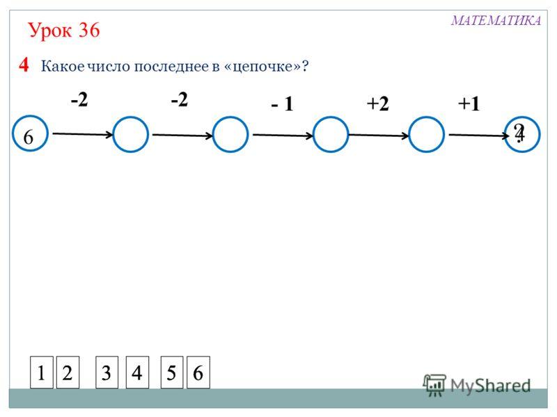 6 -2 - 1+2+1 4 Какое число последнее в «цепочке»? ? 4 Урок 36 МАТЕМАТИКА 123456123456123456