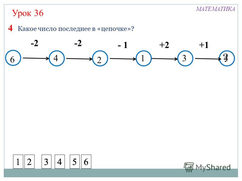 6 -2 - 1+2+1 4 Какое число последнее в «цепочке»? ? 431 2 4 Урок 36 МАТЕМАТИКА 123456123456123456