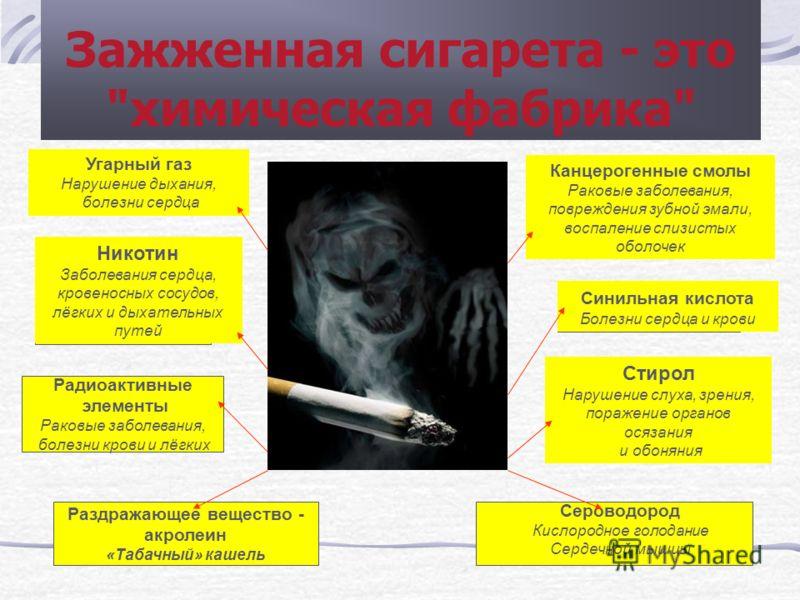 Зажженная сигарета - это