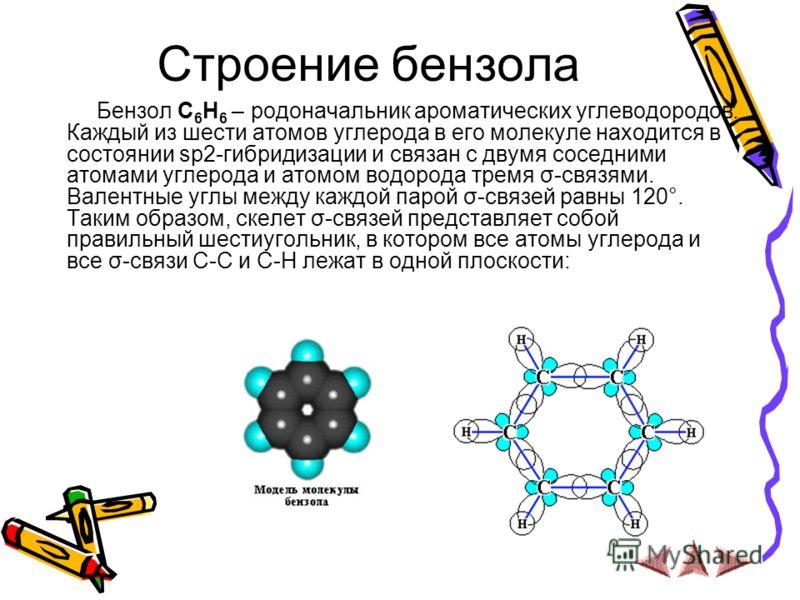 Строение бензола Бензол С 6 Н 6 – родоначальник ароматических углеводородов. Каждый из шести атомов углерода в его молекуле находится в состоянии sp2-гибридизации и связан с двумя соседними атомами углерода и атомом водорода тремя σ-связями. Валентны