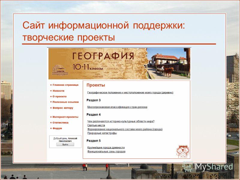 Сайт информационной поддержки: творческие проекты