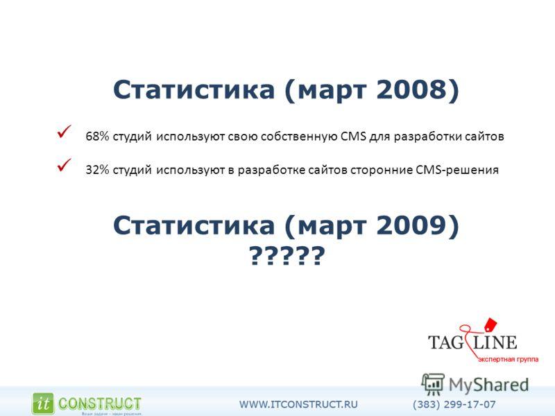 Статистика (март 2008) 68% студий используют свою собственную CMS для разработки сайтов 32% студий используют в разработке сайтов сторонние CMS-решения Статистика (март 2009) ?????