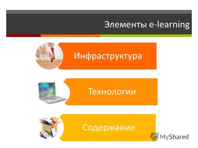 Элементы e-learning Инфраструктура Технологии Содержание