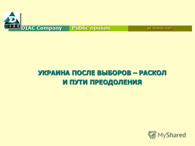 DIAC Company Public opinion 2004 УКРАИНА ПОСЛЕ ВЫБОРОВ – РАСКОЛ И ПУТИ ПРЕОДОЛЕНИЯ ФЕВРАЛЬ 2005