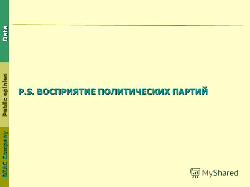DIAC Company Public opinion Data P.S. ВОСПРИЯТИЕ ПОЛИТИЧЕСКИХ ПАРТИЙ