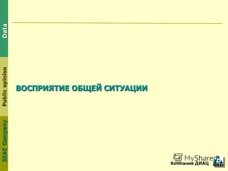 DIAC Company Public opinion Data ВОСПРИЯТИЕ ОБЩЕЙ СИТУАЦИИ Компания ДИАЦ