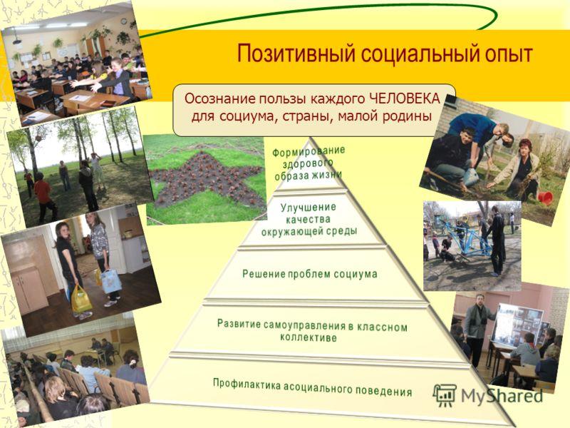 Позитивный социальный опыт Осознание пользы каждого ЧЕЛОВЕКА для социума, страны, малой родины