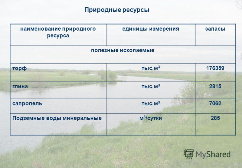 Природные ресурсы наименование природного ресурса единицы измерениязапасы полезные ископаемые торфтыс.м 3 176359 глинатыс.м 3 2815 сапропельтыс.м 3 7062 Подземные воды минеральныем 3 /сутки285