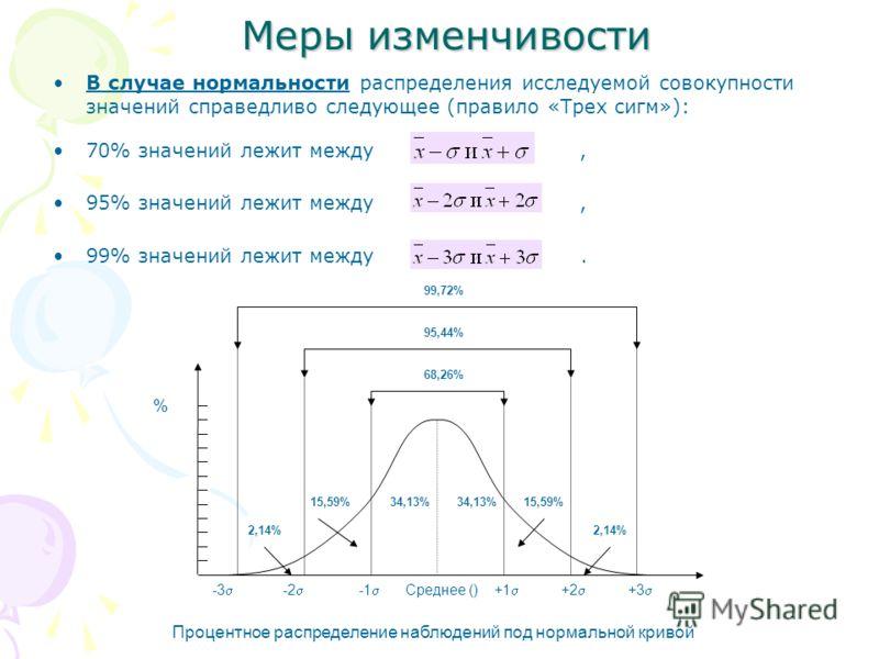 В случае нормальности распределения исследуемой совокупности значений справедливо следующее (правило «Трех сигм»): 70% значений лежит между, 95% значений лежит между, 99% значений лежит между. % Процентное распределение наблюдений под нормальной крив