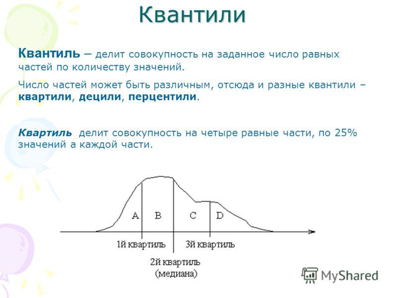 Квантили Квантиль – делит совокупность на заданное число равных частей по количеству значений. Число частей может быть различным, отсюда и разные квантили – квартили, децили, перцентили. Квартиль делит совокупность на четыре равные части, по 25% знач