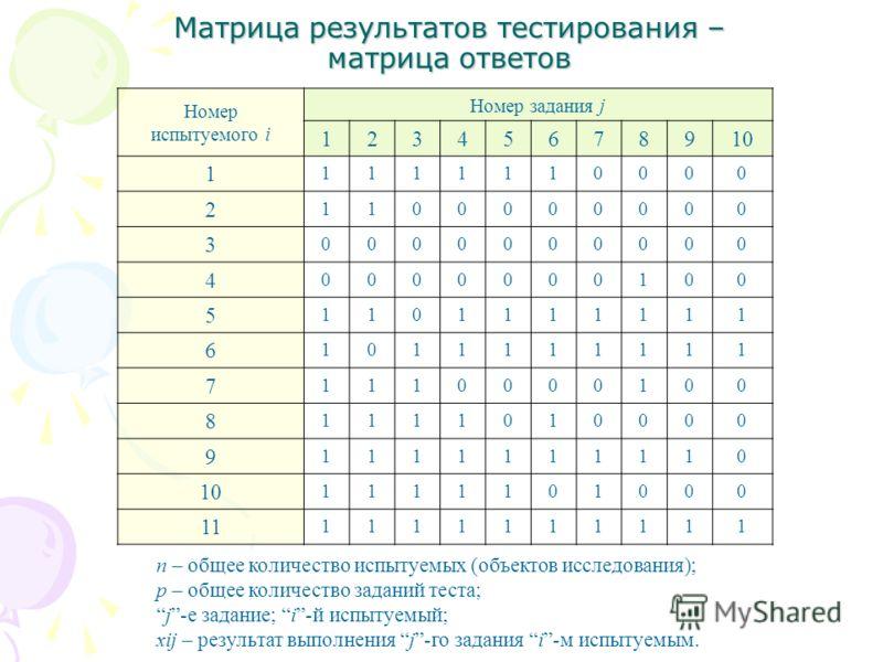 Матрица результатов тестирования – матрица ответов n – общее количество испытуемых (объектов исследования); р – общее количество заданий теста; j-е задание; i-й испытуемый; xij – результат выполнения j-го задания i-м испытуемым. Номер испытуемого i Н