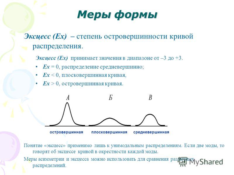 Меры формы Эксцесс (Ex) – степень островершинности кривой распределения. Эксцесс (Ex) принимает значения в диапазоне от –3 до +3. Ex = 0, распределение средневершинно; Ex < 0, плосковершинная кривая, Ex > 0, островершинная кривая. Понятие «эксцесс» п