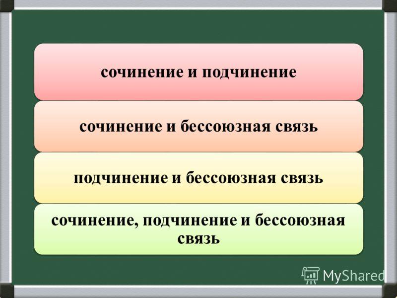 сочинение и подчинение сочинение и бессоюзная связьподчинение и бессоюзная связь сочинение, подчинение и бессоюзная связь