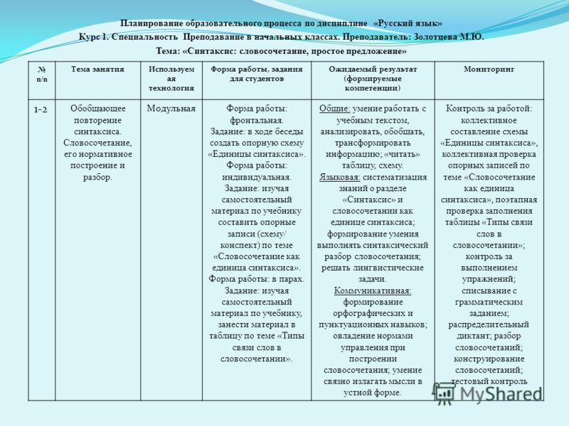 Планирование образовательного процесса по дисциплине «Русский язык» Курс 1. Специальность Преподавание в начальных классах. Преподаватель: Золотцева М.Ю. Тема: «Синтаксис: словосочетание, простое предложение» n/n Тема занятияИспользуем ая технология