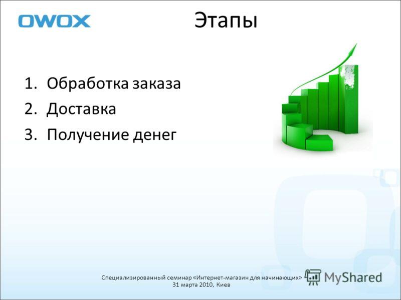 Этапы 1. Обработка заказа 2. Доставка 3. Получение денег Специализированный семинар «Интернет-магазин для начинающих» 31 марта 2010, Киев