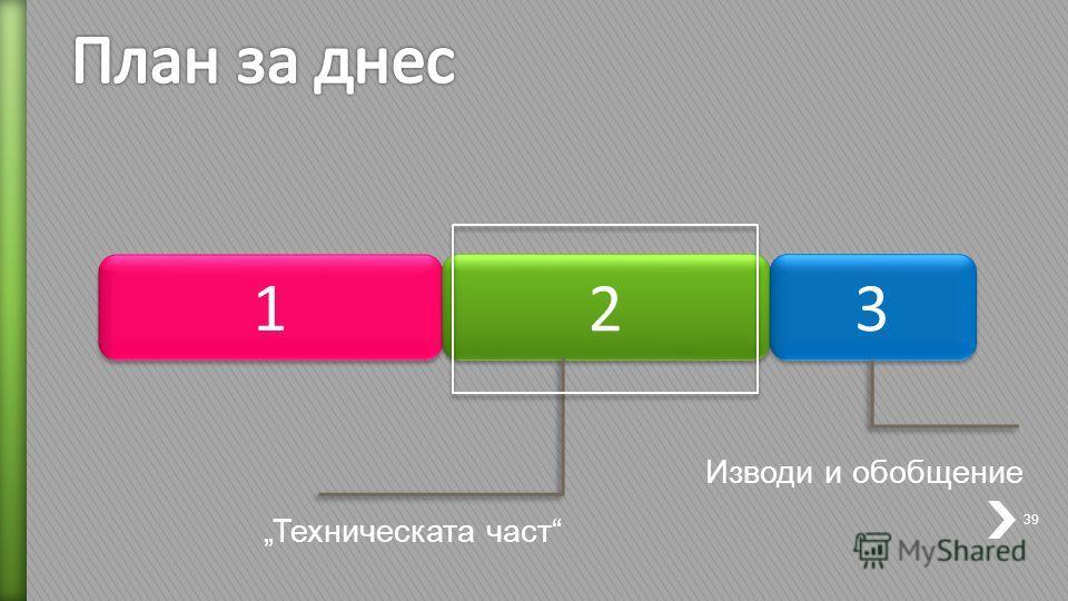 1 1 2 2 3 3 Изводи и обобщение Техническата част 39