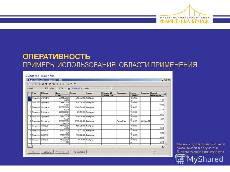 ОПЕРАТИВНОСТЬ ПРИМЕРЫ ИСПОЛЬЗОВАНИЯ, ОБЛАСТИ ПРИМЕНЕНИЯ Данные о сделках автоматически закачиваются в документ из биржевого файла или вводятся вручную. Сделки с акциями