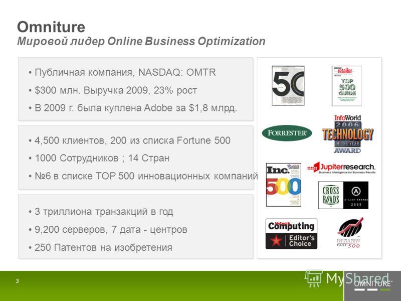 Omniture Мировой лидер Online Business Optimization Публичная компания, NASDAQ: OMTR $300 млн. Выручка 2009, 23% рост В 2009 г. была куплена Adobe за $1,8 млрд. 4,500 клиентов, 200 из списка Fortune 500 1000 Сотрудников ; 14 Стран 6 в списке ТОP 500