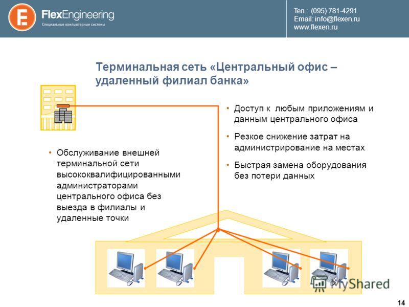 14 Teл.: (095) 781-4291 Email: info@flexen.ru www.flexen.ru Терминальная сеть «Центральный офис – удаленный филиал банка» Доступ к любым приложениям и данным центрального офиса Резкое снижение затрат на администрирование на местах Быстрая замена обо