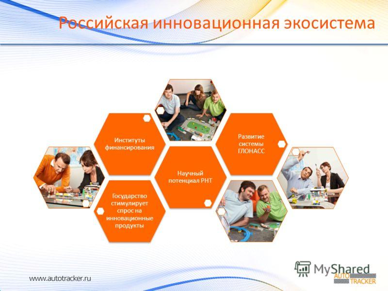 Российская инновационная экосистема Государство стимулирует спрос на инновационные продукты Научный потенциал РНТ Институты финансирования Развитие системы ГЛОНАСС