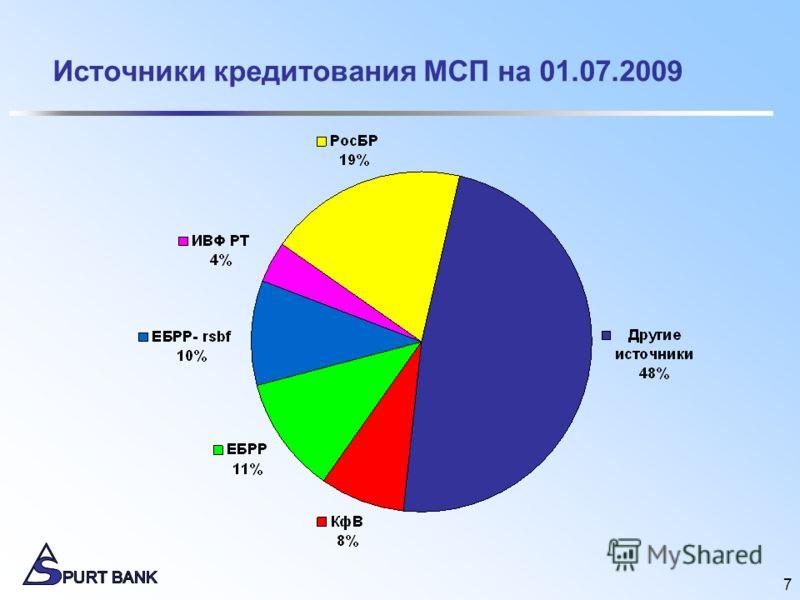 7 Источники кредитования МСП на 01.07.2009
