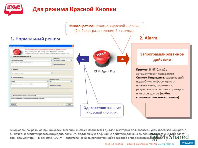 Красная Кнопка – Продукт компании ProLAN, www.prolan.ruwww.prolan.ru Два режима Красной Кнопки Пример. В ИТ-Службу автоматически передается Снимок Инцидента, содержащий подробную информацию о пользователе, окружении, результаты контекстных проверок и